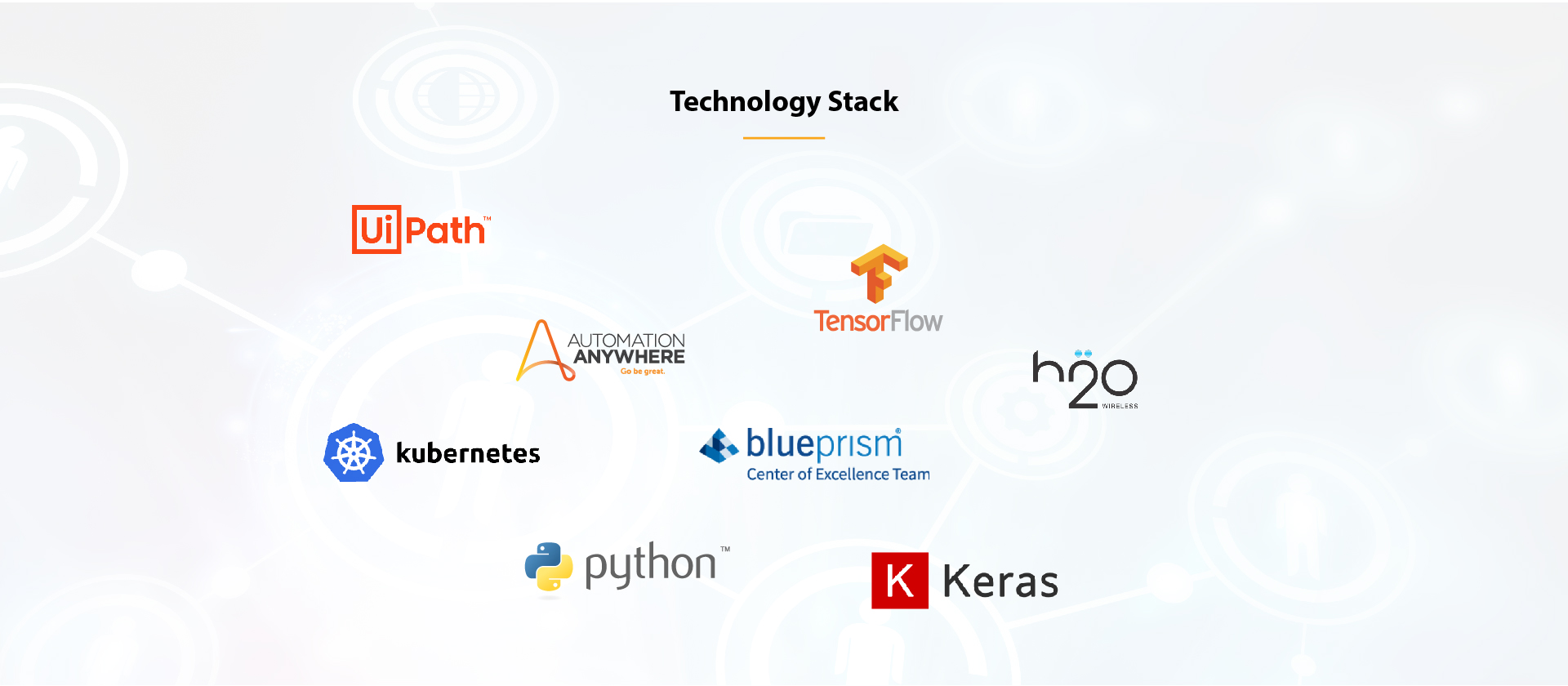 Technology-Stack